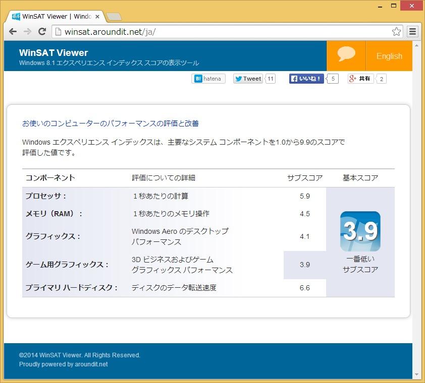 WinPad A1 mini